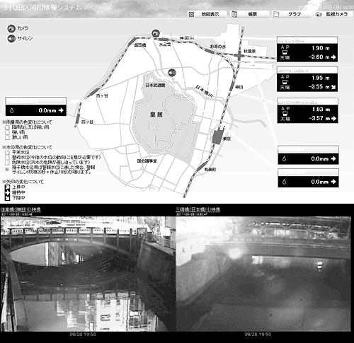 千代田区河川情報システム